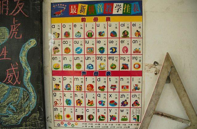 сколько букв в китайском алфавите